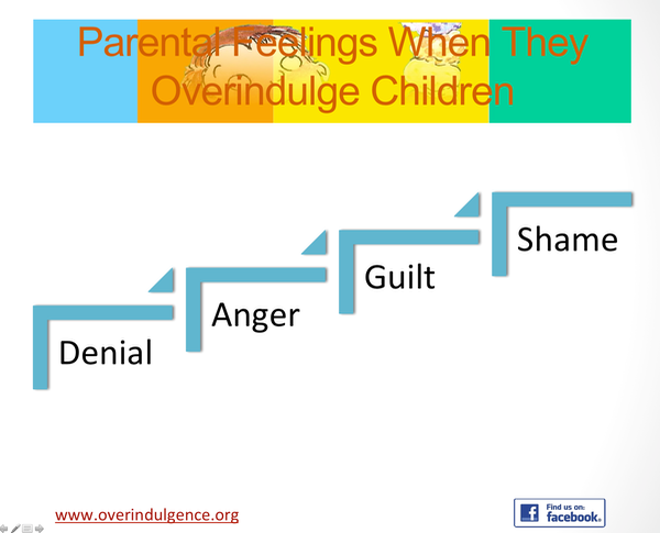 Parental Feelings Graphic by David J. Bredehoft bredehoft@csp.edu